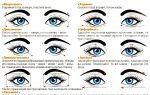 Продукты для улучшения зрения: 4 основных группы