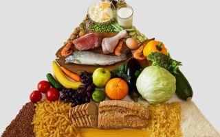 Хрен для похудения: действенные способы сбросить лишний вес