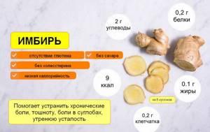 Имбирь при подагре: польза и рецепты